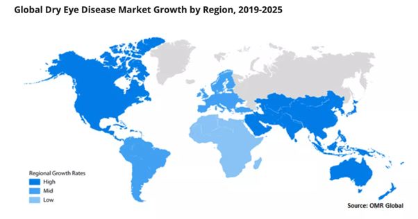 Industry Research | Global Dry Eye Market Review and Opportunity Analysis